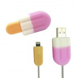 Protector de cable USB